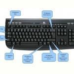 Какие существуют полезные комбинации с клавишей Win?