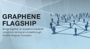 The Graphene Flagship